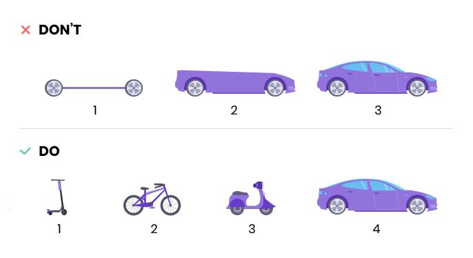 2_MVP - Minimum Viable Product illustration